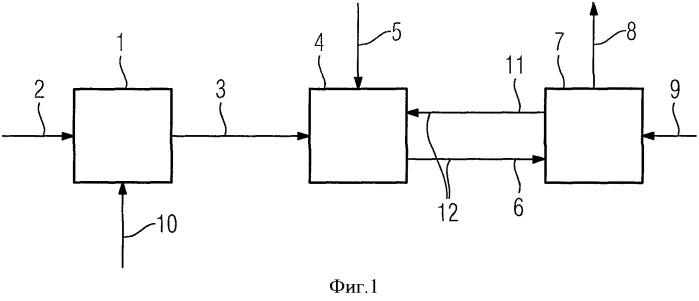 Способ и устройство для отделения диоксида углерода от отходящего газа работающей на ископаемом топливе энергоустановки