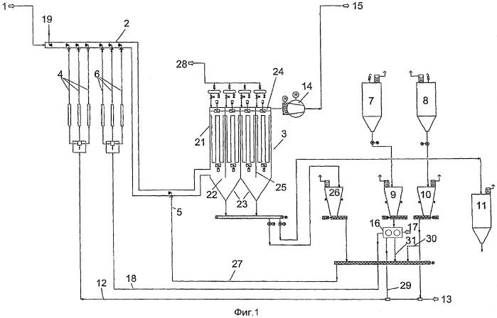Способ очистки отходящего газа спекательных установок и установок окомковывания