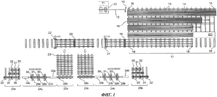 Способ и устройство для изготовления на сталелитейном заводе прутков заданной длины