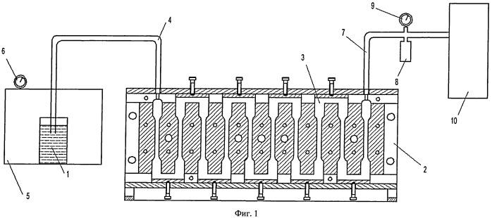 Устройство для изготовления образцов из литьевых отверждающихся смол