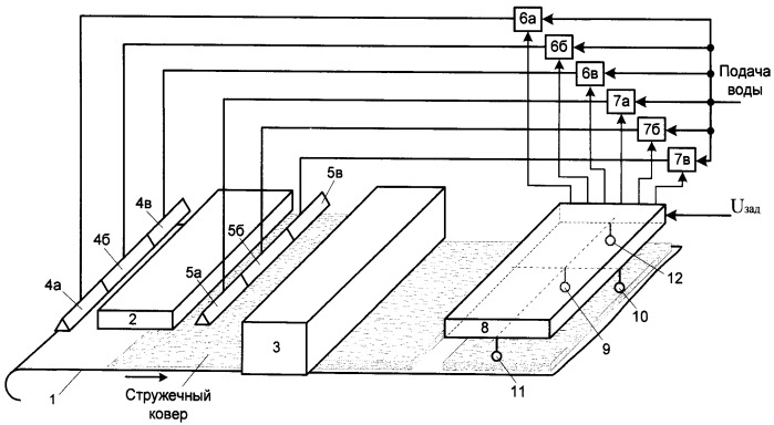Линия для изготовления древесно-стружечных плит