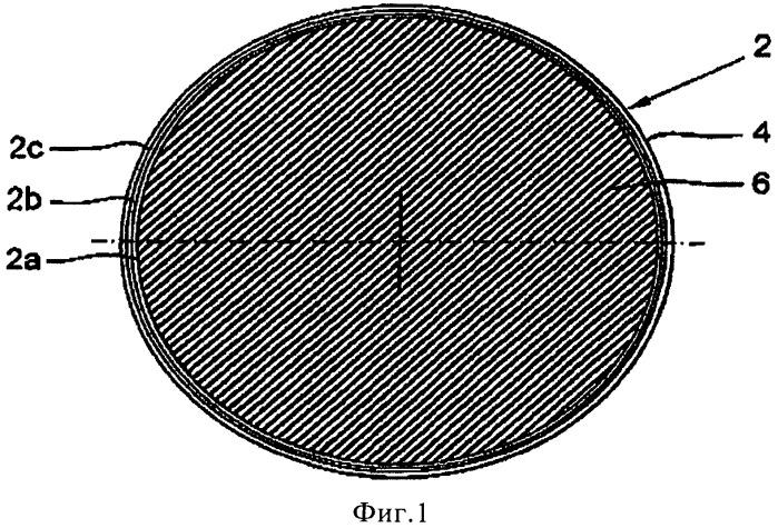 Способ изготовления полуфабриката из вкм из ламината по меньшей мере с двумя слоями препрега, а также технологическое устройство для подобного способа
