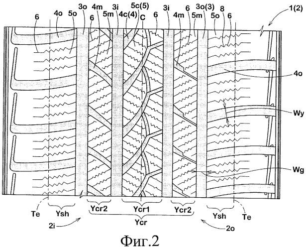 Пневматическая шина со щелевидными дренажными канавками