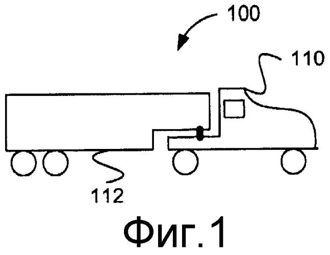 Способ и устройство для переключения передач транспортного средства