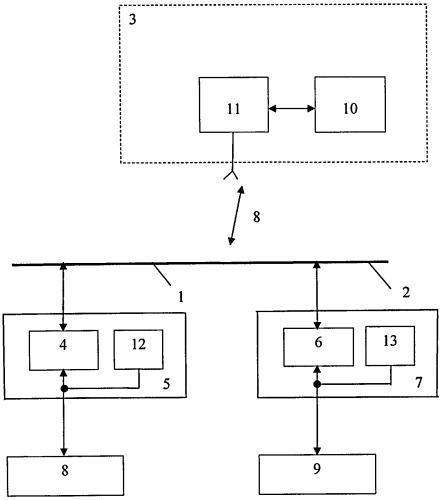 Способ контроля нахождения подвижного состава на участке пути и устройство для его осуществления