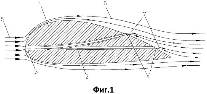 Способ управления пограничным слоем на аэродинамической поверхности летательного аппарата и устройство для его осуществления