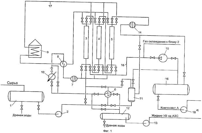 Способ получения углеводородных пропеллентов