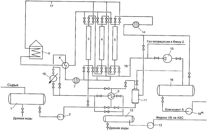 Способ осушки и очистки углеводородных пропеллентов