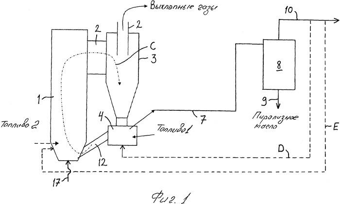 Способ проведения пиролиза с использованием бойлера и устройство для проведения пиролиза