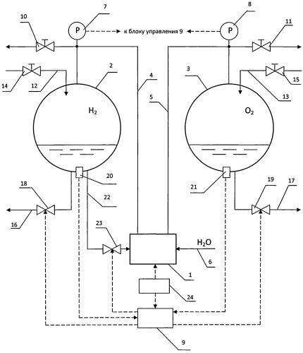 Установка для электролиза воды под давлением и способ ее эксплуатации