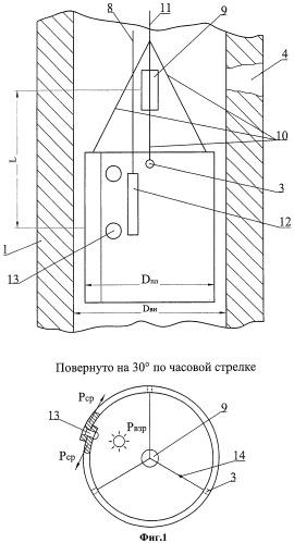 Способ герметизации обсадных труб в резьбовых соединениях и при сквозных повреждениях