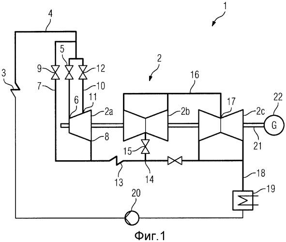 Энергоустановка с перегрузочным регулирующим клапаном