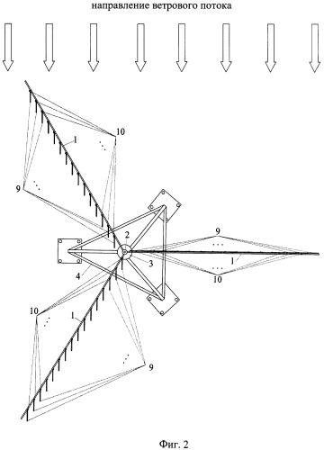Ветровой генератор жалюзийного типа