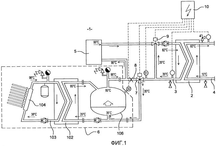 Нагревательная установка для производства горячей воды для бытовых нужд