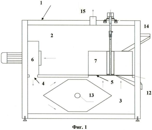 Сушилка для сыпучих материалов