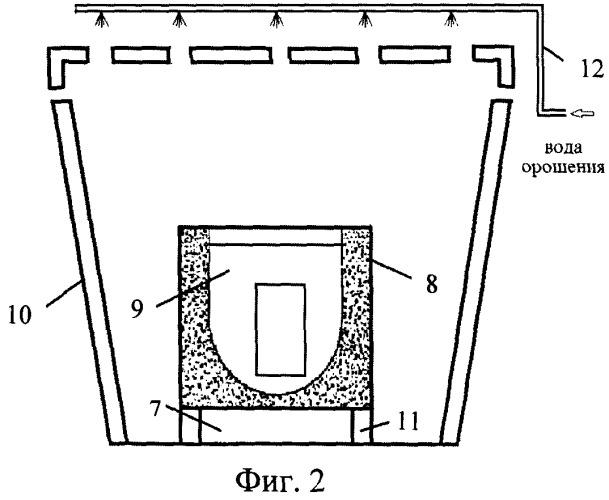 Способ и устройство взрывной утилизации боеприпасов в жидкой среде