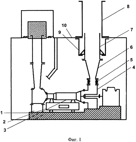Стенд для испытаний газотурбинных установок газоперекачивающих агрегатов магистральных газопроводов