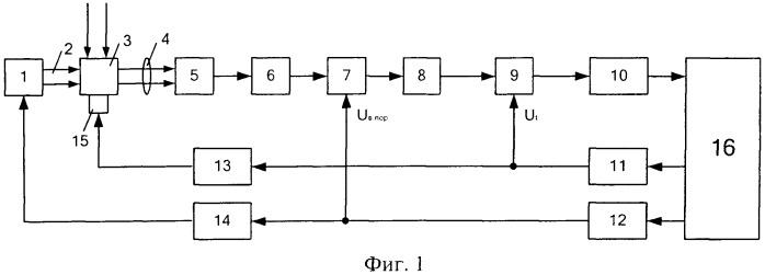 Фотоэлектрическое устройство определения размеров и концентрации взвешенных частиц