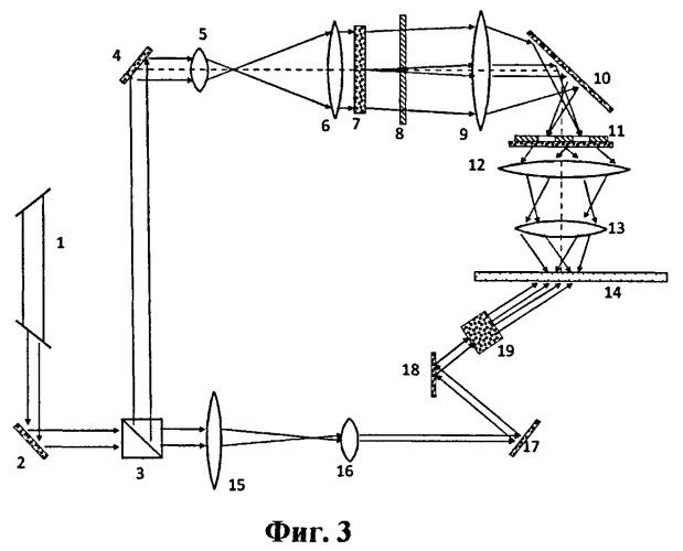 Оптическое устройство с фурье преобразующими оптическими элементами для одношаговой записи нескольких микроголограмм с использованием призменных систем