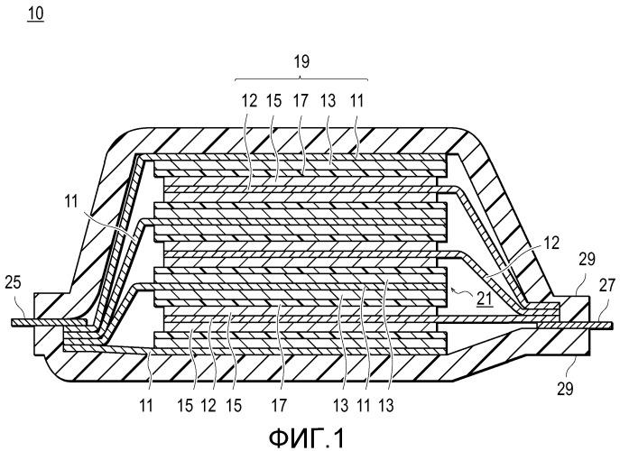 Активный материал отрицательного электрода на основе кремниевого сплава для электрического устройства