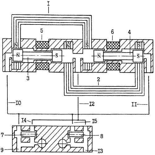 Способ адаптации частоты колебаний якорь-поршней насос-генератора к резонансной частоте контура линейного генератора