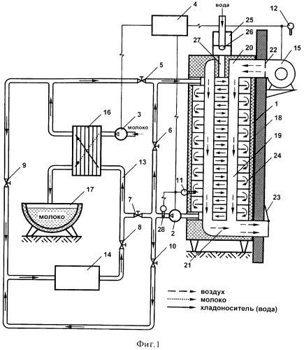 Энергосберегающая холодильная установка с аккумулятором природного холода для животноводческих ферм