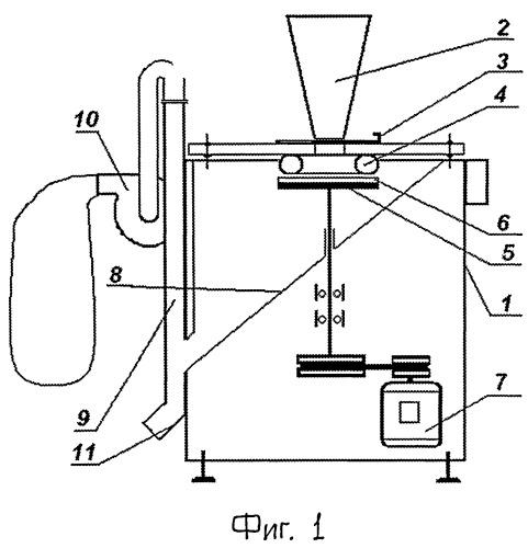 Устройство для отделения шелухи с арахиса
