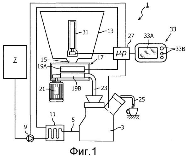 Автоматическая кофеварка с датчиком для обнаружения количества кофе в машине
