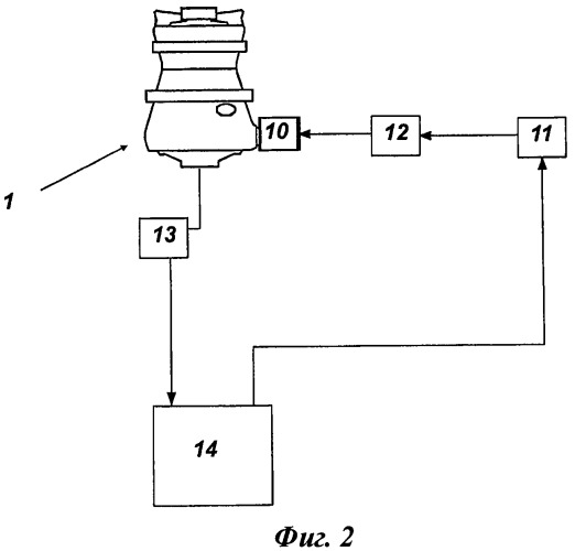 Способ управления дробилкой и дробилка