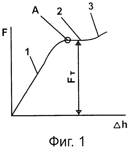 Способ получения высокопористого ячеистого материала