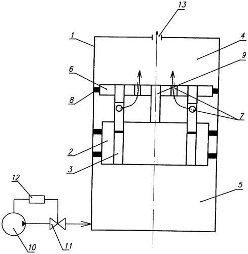 Способ регулирования частоты и энергии ударов ударной машины