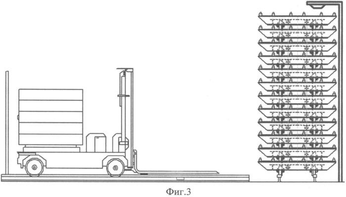Автоматизированное устройство для маневрирования автоклавными тележками