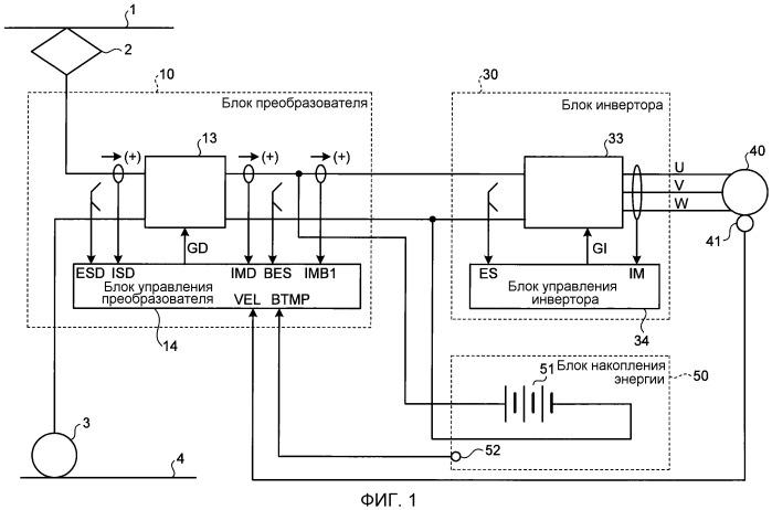 Устройство преобразования энергии для силовой установки транспортного средства с электродвигателем