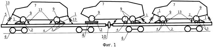 Устройство универсального крепления колесной транспортной и специализированной техники на железнодорожных платформах с гашением ударных и инерционных нагрузок