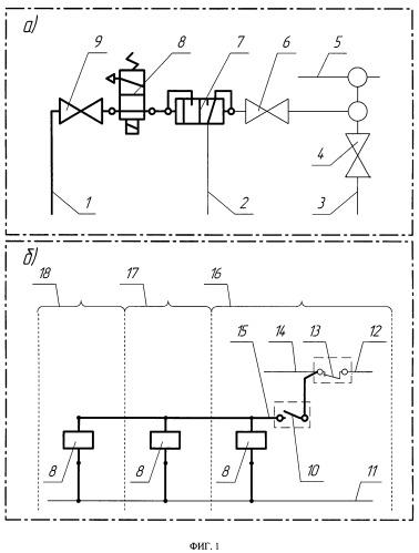 Способ работы автоматического стояночного тормоза