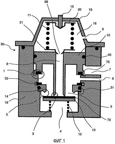 Комбинированный напорно-перепускной клапан