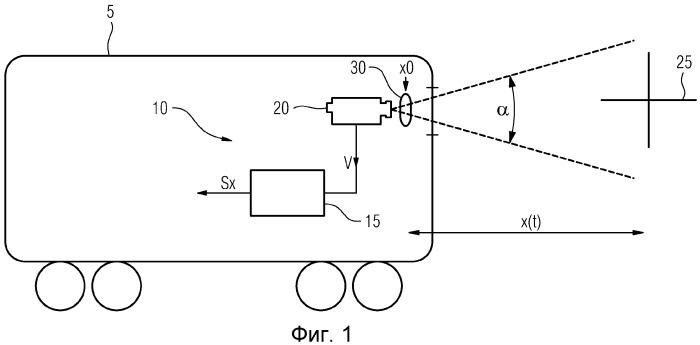 Устройство и способ для создания сигнала местоположения