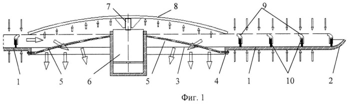 Способ формирования подъемной силы для подъема и перемещения груза в воздушной среде (вариант русской логики - версия 2)