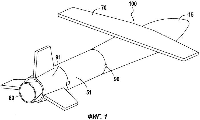 Связка из двух пар баков и летательная пусковая установка, снабженная такой связкой