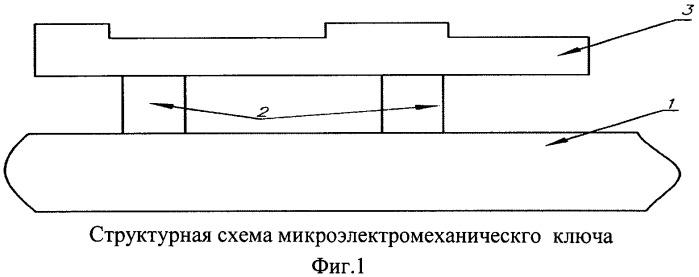 Способ изготовления микроэлектромеханического ключа для защиты информационно-телекоммуникационной аппаратуры космических аппаратов при электромагнитном старте