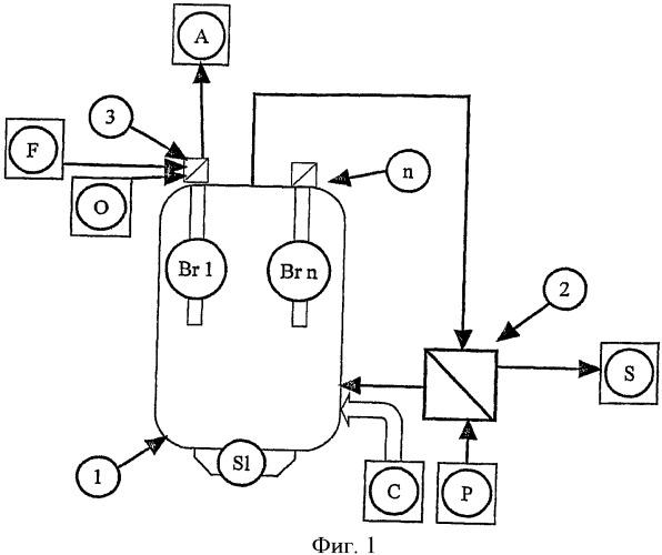 Способ и установка для получения синтез-газа