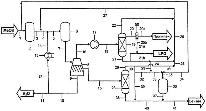 Способ и установка для получения синтетического топлива