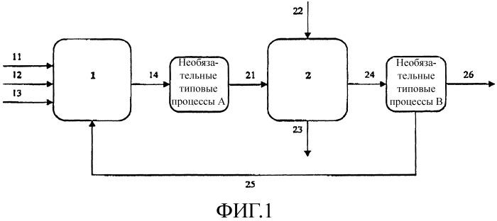 Способ получения глицериновых алкильных эфиров