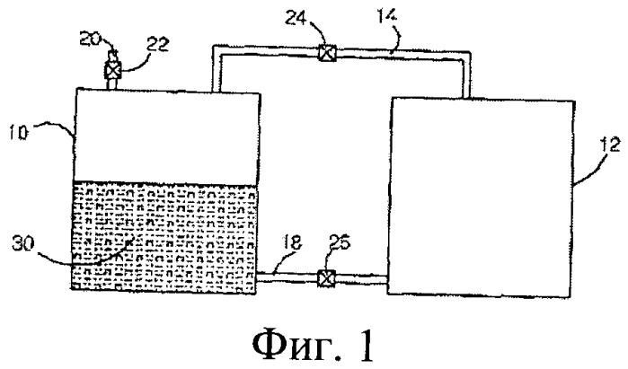 Способ брожения и устройство для его осуществления