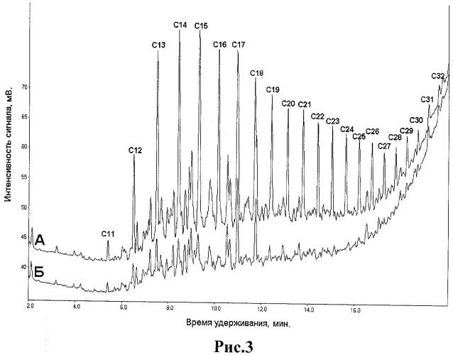 Ассоциация штаммов бактерий-нефтедеструкторов и способ ремедиации нефтезагрязненных объектов