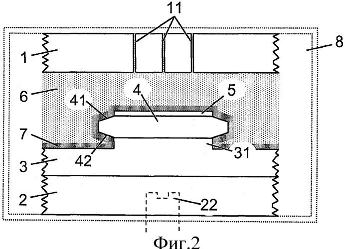 Способ нанесения покрытия для пассивации кремниевых пластин