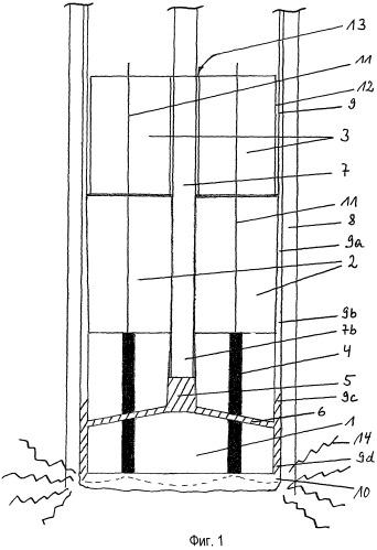 Способ и устройство для бурения с расплавлением