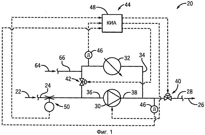 Способ и система для переохлаждения добываемого углеводородного флюида для транспортировки