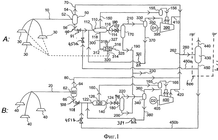 Способ получения объединенного газообразного углеводородного потока и жидких углеводородных потоков и устройство для его осуществления