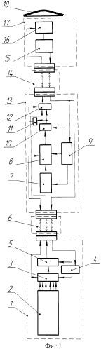 Забойная телеметрическая система